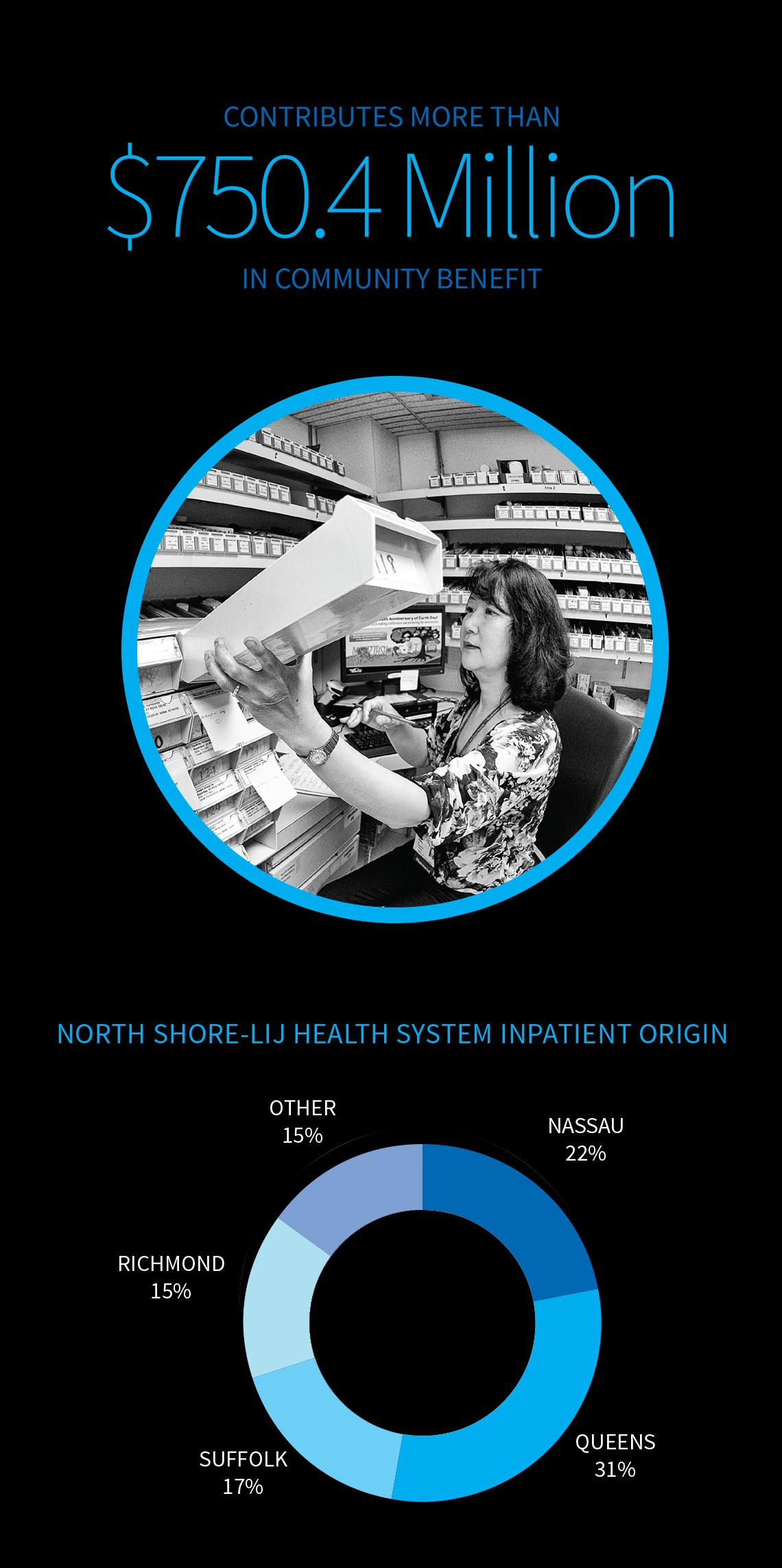 2014 North Shore-LIJ Annual Report